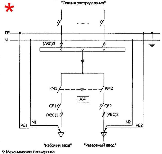 Схемы ВРУ с АВР