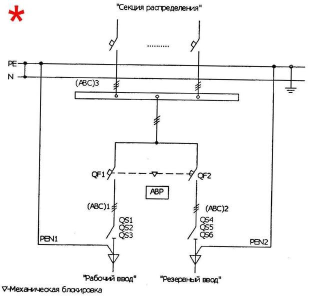 Схема центрального замка газ 31105